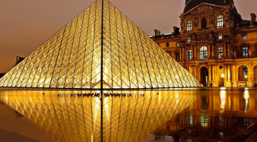 blog post - French Gamblers Top 3 Online Casinos in France